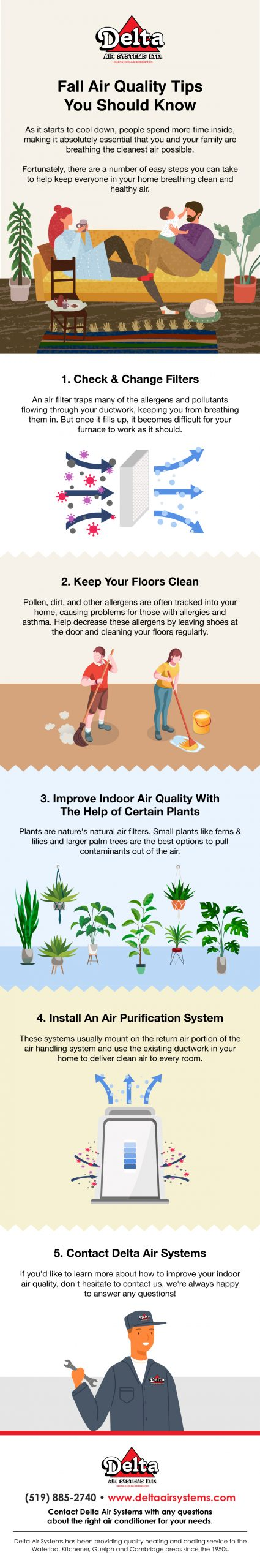 air quality tips infographic